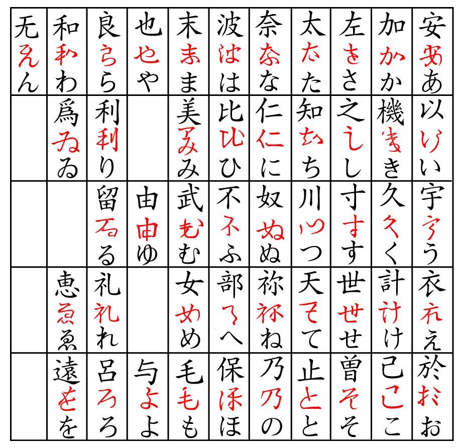 wa-ta-shi no na-ma-e ha a-i-ko de-su (my name is Aiko)